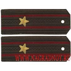 конспекты для военнослужащих внутренних войск